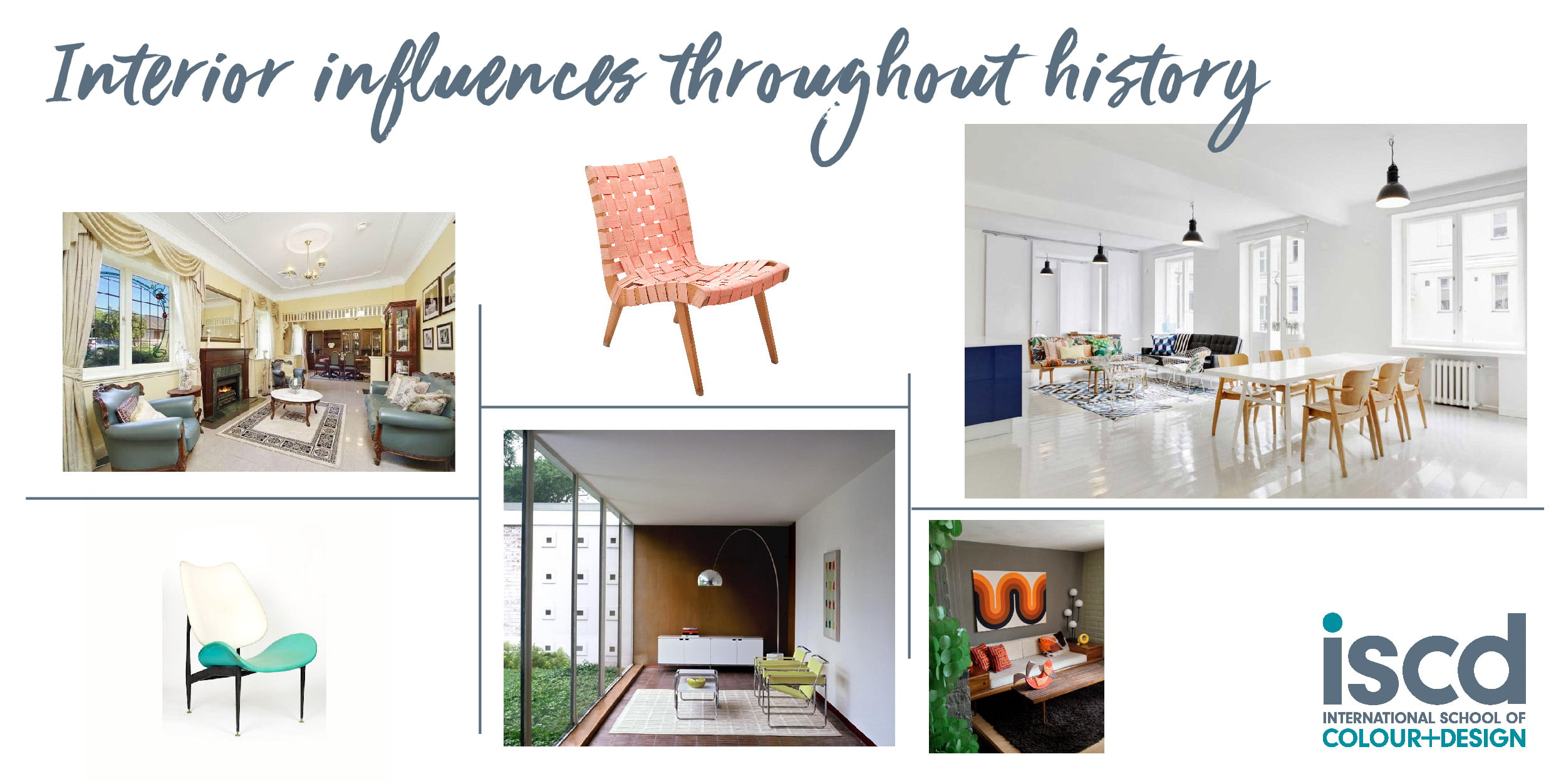 This Month We Thought Would Have Some Fun Looking At The Key Influences In Design Over Decades Whilst It Is Too Much To Feature All
